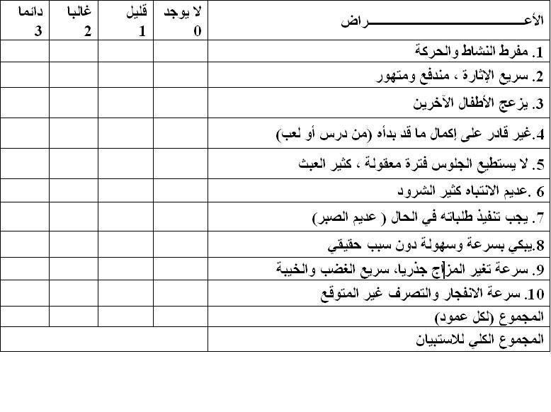 ملخص دورة: مهارات التعامل مع الأطفال ذوي الحركة المفرطة 265008929.jpg