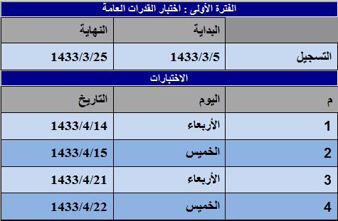 قياس القدرات 1433