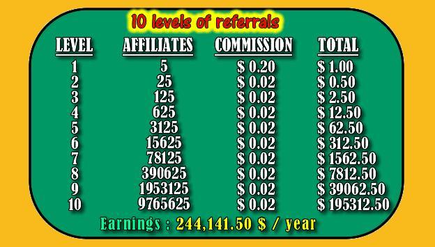 موقع جدااا اربح 10دولارات يوميا 116741303.jpg