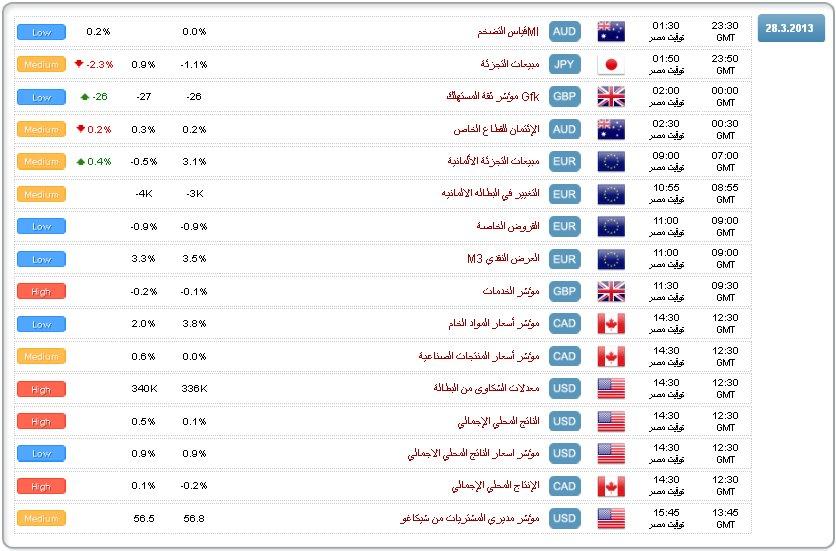 الأجندة الإقتصادية ليوم الخميس 28/3/2013 نادي خبراء المال