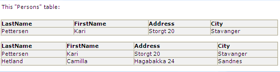 شرح لغة الاستعلامات الهيكلية SQL  677322394