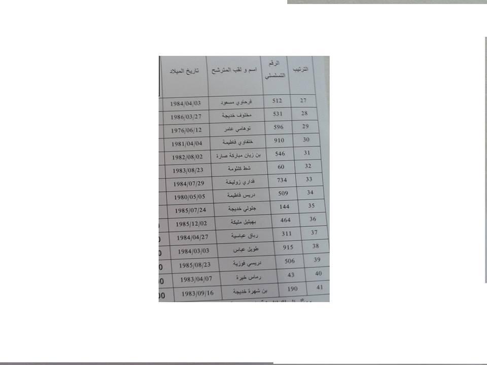 نتائج مسابقة توظيف اساتذة التعليم 131709300.jpg