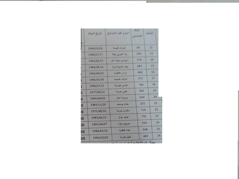 نتائج مسابقة توظيف اساتذة التعليم 566975739.jpg