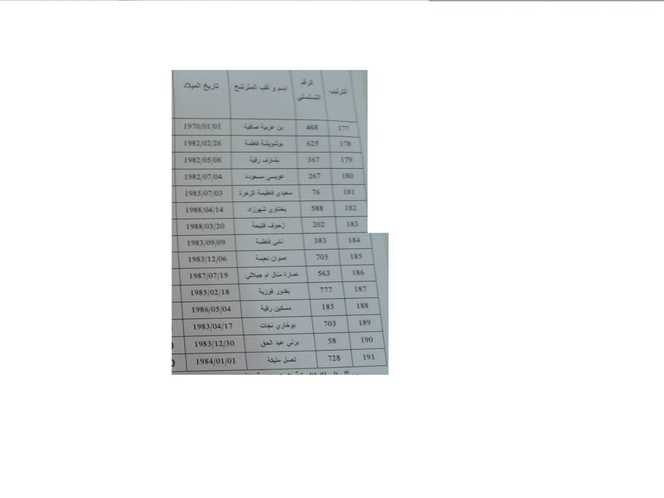 نتائج مسابقة توظيف اساتذة التعليم 759075098.jpg