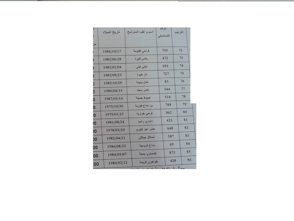 نتائج مسابقة توظيف اساتذة التعليم 802548160.jpg