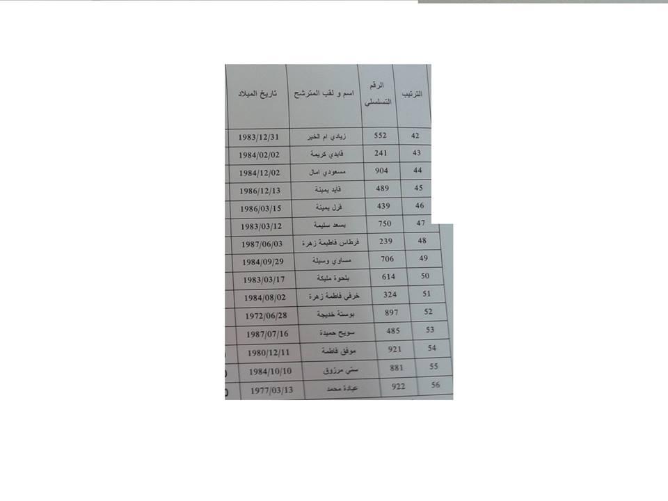 نتائج مسابقة توظيف اساتذة التعليم 824967841.jpg