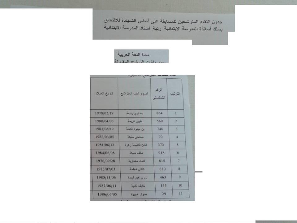 نتائج مسابقة توظيف اساتذة التعليم 919714835.jpg