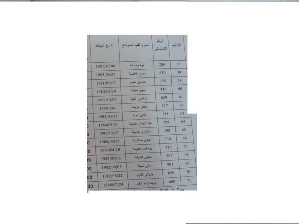 نتائج مسابقة توظيف اساتذة التعليم 922221137.jpg