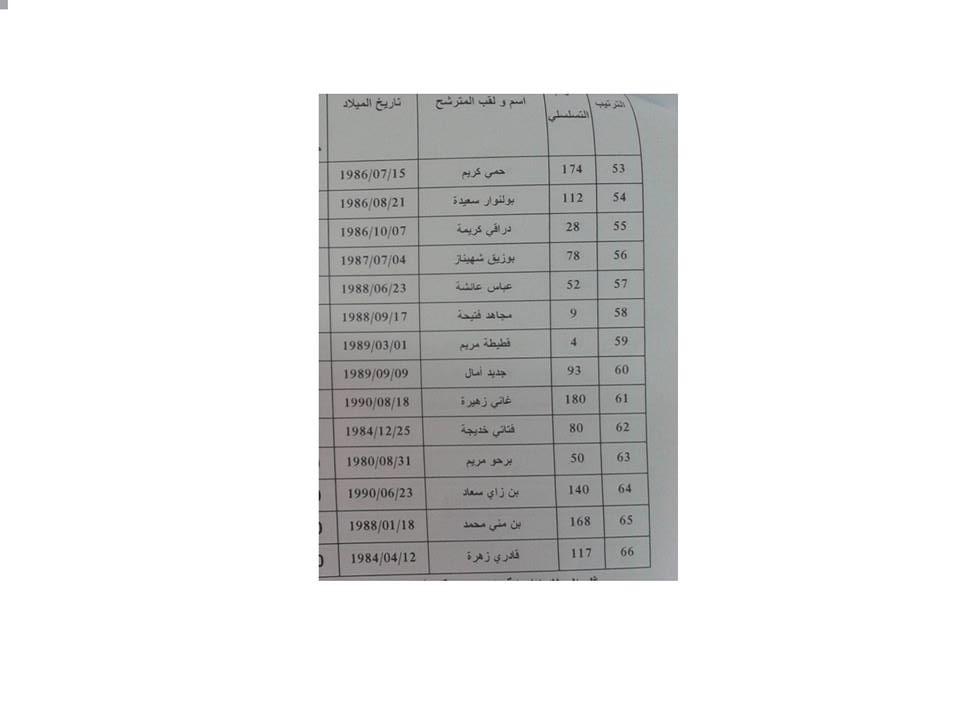 نتائج مسابقة توظيف اساتذة التعليم 348659776.jpg