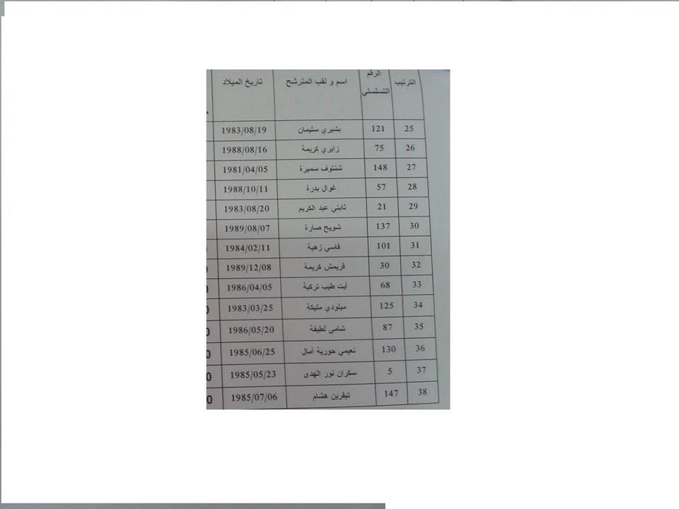 نتائج مسابقة توظيف اساتذة التعليم 363837801.jpg