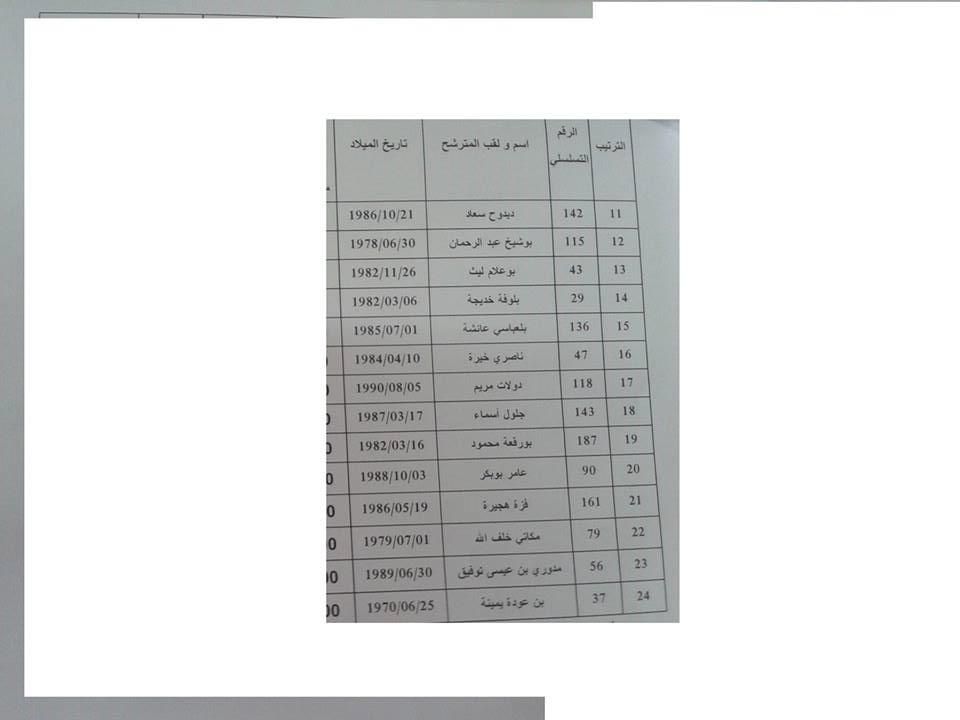 نتائج مسابقة توظيف اساتذة التعليم 631864534.jpg