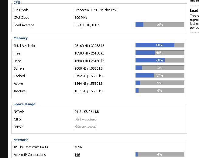 VPN on dd-wrt router is so slow,Any idea? — LowEndTalk