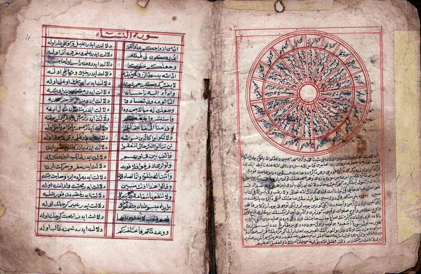 كتاب السر المكتوم في مخاطبة الشمس والنجوم