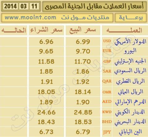 اسعار العملات في مصر مقابل الجنية المصري الثلاثاء 11 مارس 2014