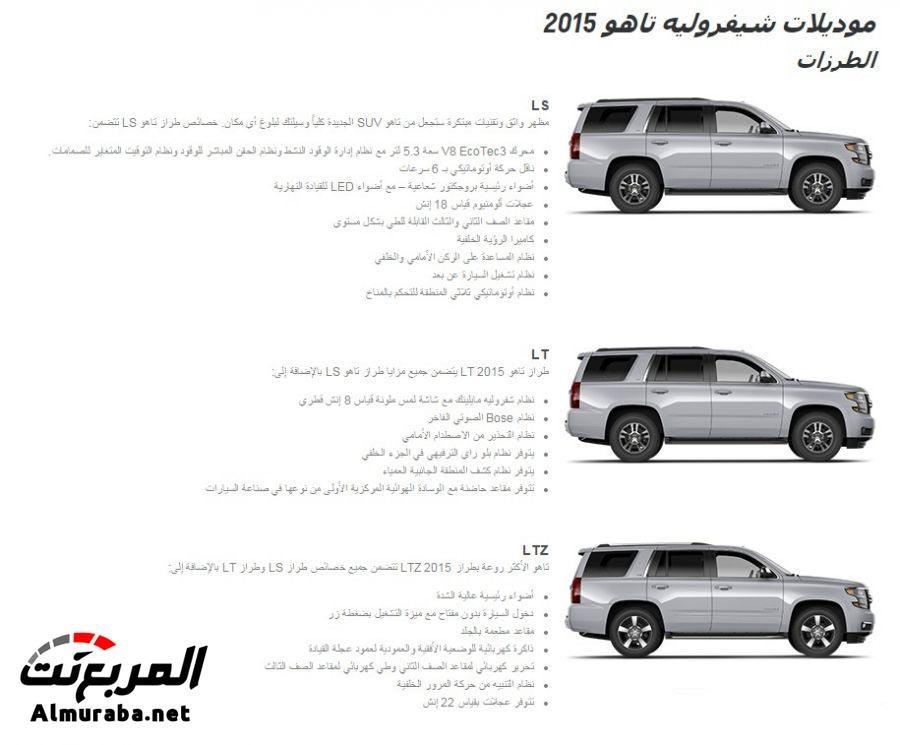 اسعار الصيانة الدورية في وكالة الجميح والتوكيلات العالمية لسيارات شفرولية واسعار قطع