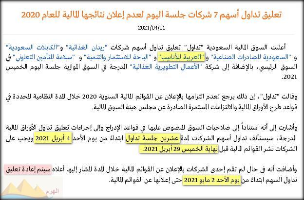 رد: الأقل بأسعار الإغلاقات السنوية رمز2200 شركة أنابيب العربية